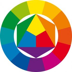 Farbkreis, harmonisch